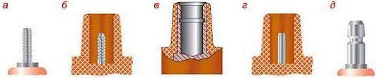 Что надо знать о высоковольтных проводах?