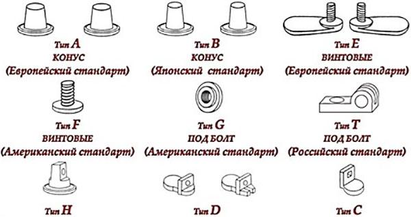 Некоторые распространенные типы клемм АКБ